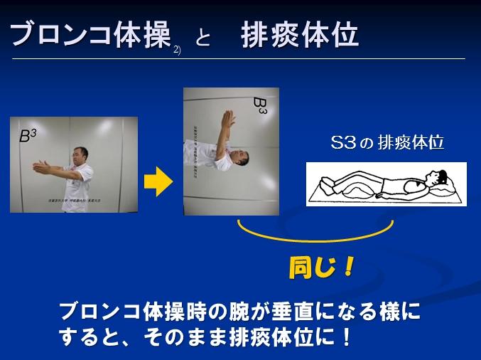 ブロンコ体操と排痰体位
